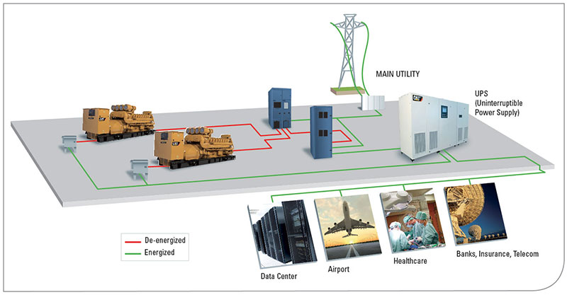 electrical-quality-system